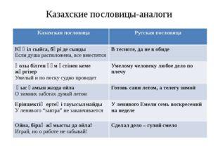 Казахские пословицы-аналоги Казахская пословица Русскаяпословица Көңіл сыйса,