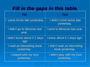 Fill in the gaps in this table. Tim 	Tom I came home late yesterday. 	I didn'