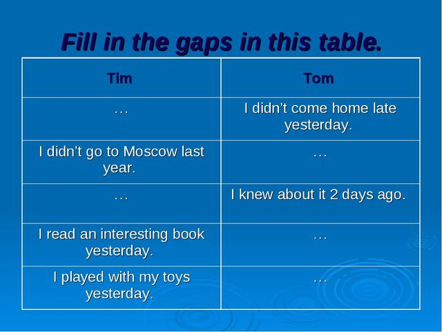 Fill in the gaps in this table. Tim 	Tom …	I didn't come home late yesterday....