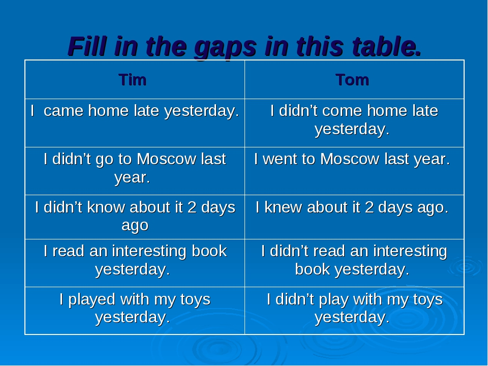 Fill in the gaps in this table. Tim 	Tom I came home late yesterday. 	I didn'...