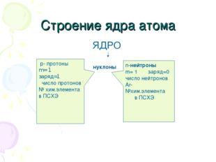Строение ядра атома ЯДРО нуклоны р- протоны m= 1 заряд=1 число протонов № хим