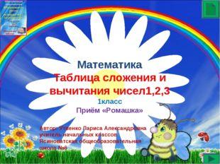 Автор: Утвенко Лариса Александровна учитель начальных классов Ясиноватская о