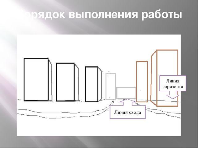 Порядок выполнения работы Линия горизонта Линия схода