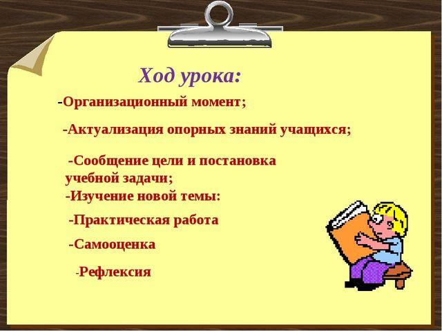 Ход урока: -Организационный момент; -Актуализация опорных знаний учащихся; -С...