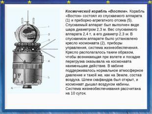 Космический корабль «Восток».Корабль «Восток» состоял из спускаемого аппарат