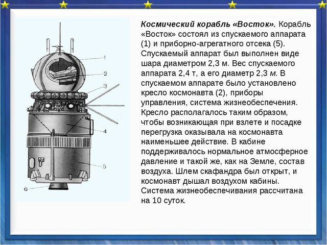 Космический корабль «Восток».Корабль «Восток» состоял из спускаемого аппарат...