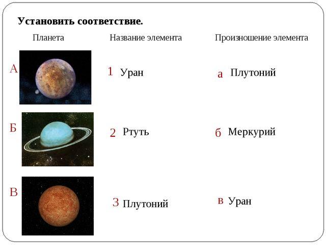 Установить соответствие. Планета Название элемента Произношение элемента Уран...