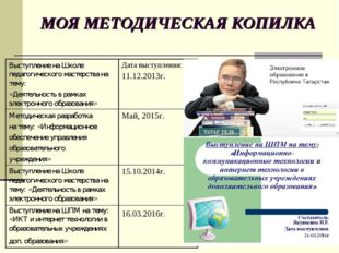 МОЯ МЕТОДИЧЕСКАЯ КОПИЛКА Выступление на Школе педагогического мастерства на т