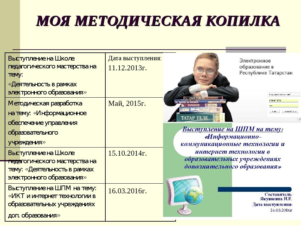 МОЯ МЕТОДИЧЕСКАЯ КОПИЛКА Выступление на Школе педагогического мастерства на т...