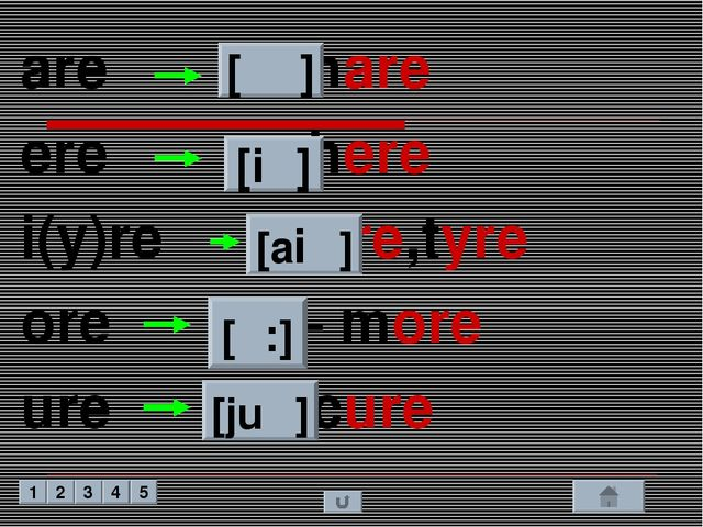 are - hare ere - here i(y)re -fire,tyre ore – more ure - cure [ɛə] [iə] [aiə]...