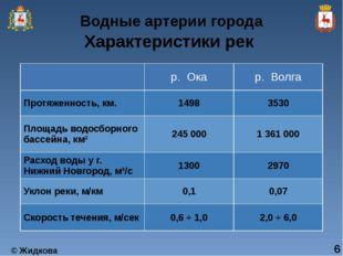 Характеристики рек 6 р. Ока р. Волга Протяженность, км. 1498 3530 Площадь вод