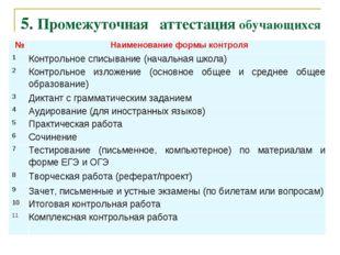 5. Промежуточная аттестация обучающихся   №Наименование формы контроля 1К