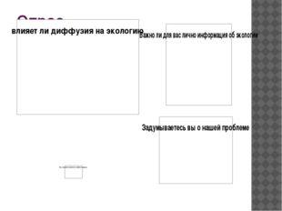 Опрос Я провела опрос по проблеме диффузии. Вот какие были вопросы и вот что
