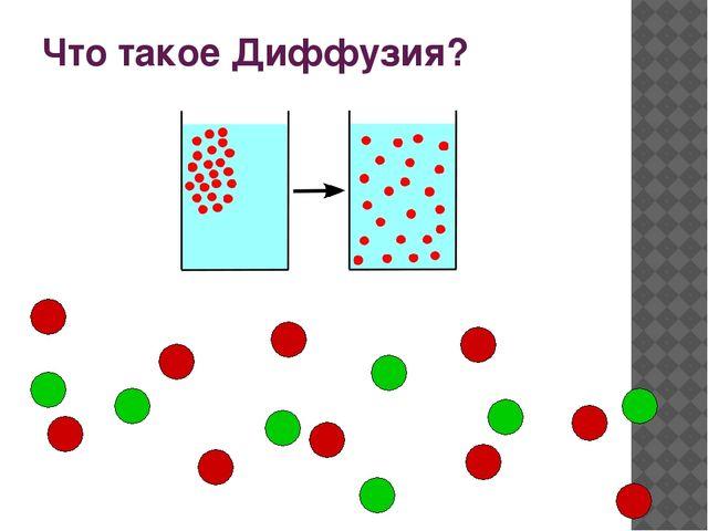 Что такое Диффузия? Все вещества состоят из мельчайших частиц, которые не ви...