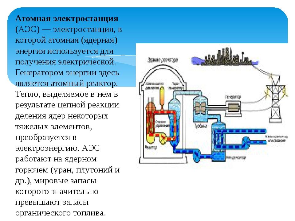 Атомная электростанция (АЭС)— электростанция, в которой атомная (ядерная) эн...