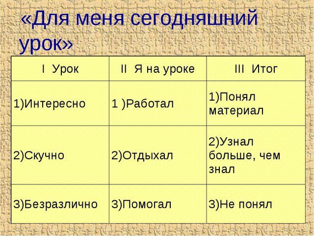 «Для меня сегодняшний урок» I УрокII Я на урокеIII Итог 1)Интересно1 )Раб...