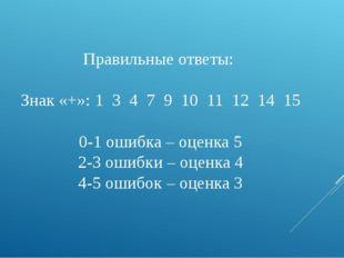 Правильные ответы: Знак «+»: 1 3 4 7 9 10 11 12 14 15 0-1 ошибка – оценка 5