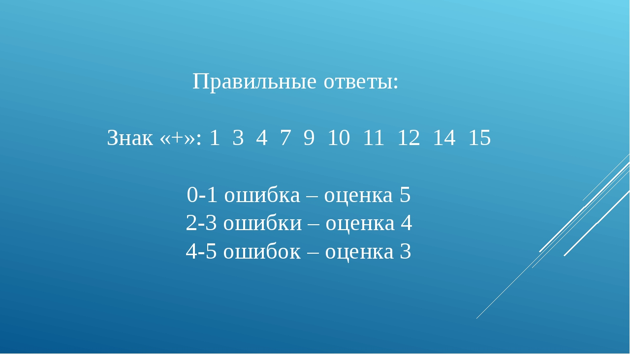 Правильные ответы: Знак «+»: 1 3 4 7 9 10 11 12 14 15 0-1 ошибка – оценка 5...