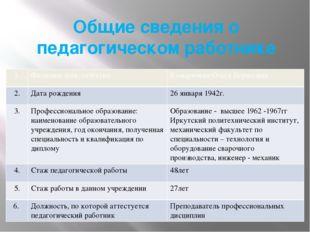 Общие сведения о педагогическом работнике 1. Фамилия, имя, отчество Комаричев