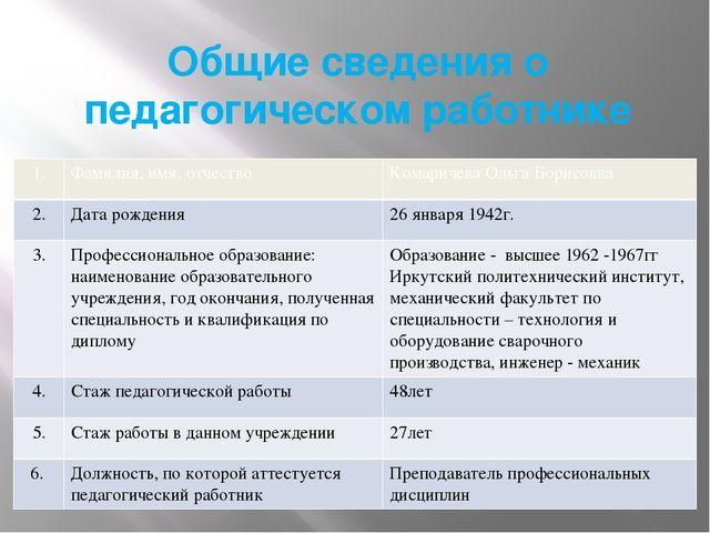 Общие сведения о педагогическом работнике 1. Фамилия, имя, отчество Комаричев...