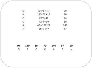 Ь (24*6-4):7 20 К 125-72+17 70 П 27*5-41 94 С 72:9+10 18 А 45+122-27 140 Л 15