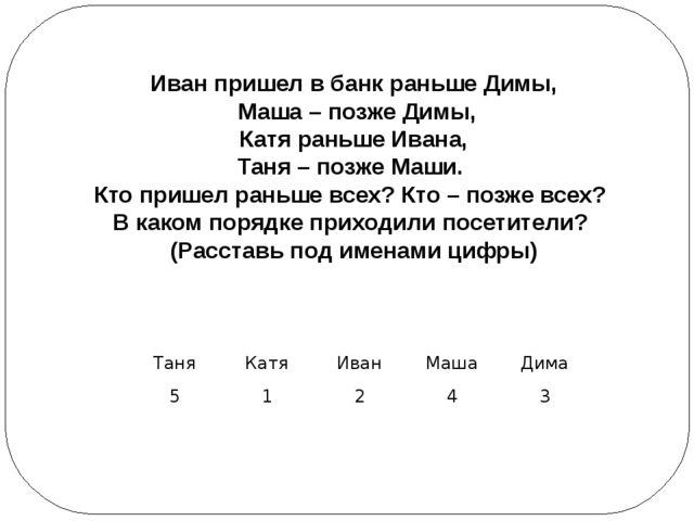 Иван пришел в банк раньше Димы, Маша – позже Димы, Катя раньше Ивана, Таня –...
