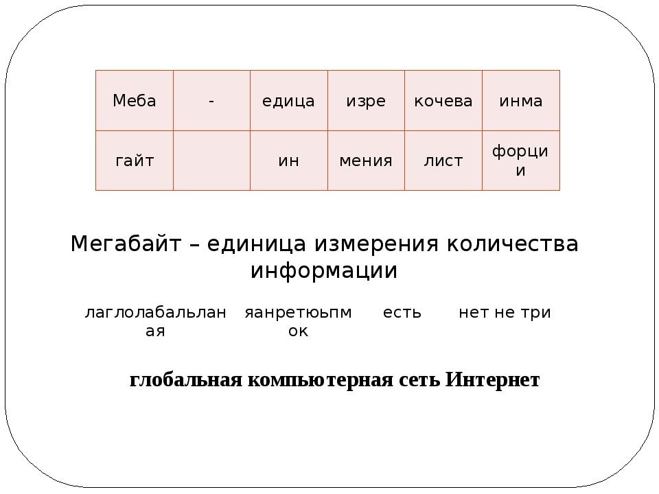 Мегабайт – единица измерения количества информации глобальная компьютерная се...