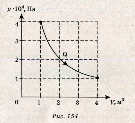 Тест по Термодинамика для класса hello html m236d5c46 png