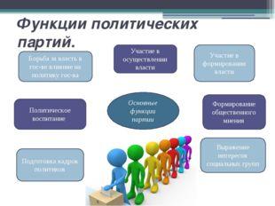 Функции политических партий.  Основные функции партии Участие в осуществлени