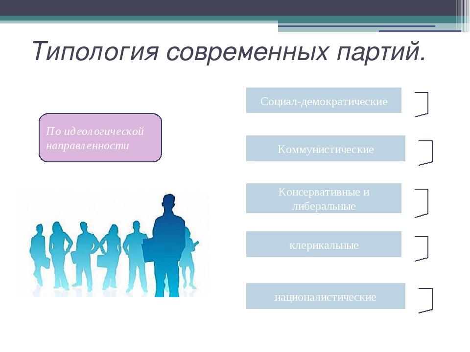 Типология современных партий. По идеологической направленности Социал-демокра...