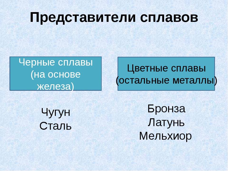 Представители сплавов Черные сплавы (на основе железа) Цветные сплавы (осталь...