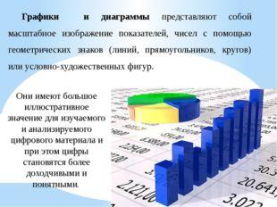 Графики и диаграммы представляют собой масштабное изображение показателей, чи