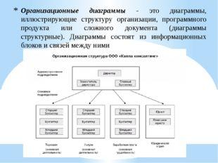 Организационные диаграммы - это диаграммы, иллюстрирующие структуру организац