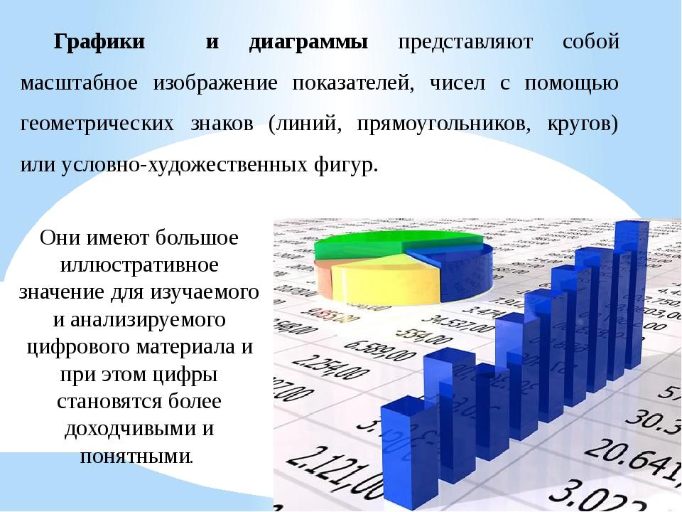 Графики и диаграммы представляют собой масштабное изображение показателей, чи...