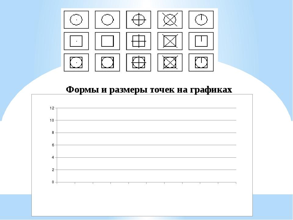 Формы и размеры точек на графиках