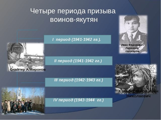 Четыре периода призыва воинов-якутян I период (1941-1942 гг.). II период (194...