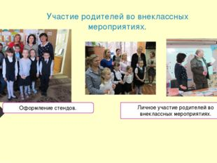 Участие родителей во внеклассных мероприятиях. Оформление стендов. Личное уча