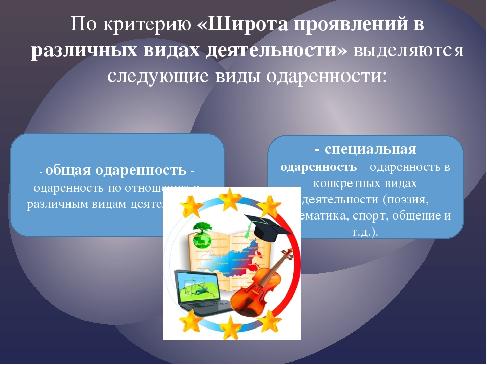 По критерию «Широта проявлений в различных видах деятельности»выделяются сле...