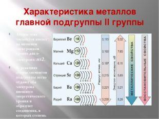 Характеристика металлов главной подгруппы II группы Атомы этих элементов имею