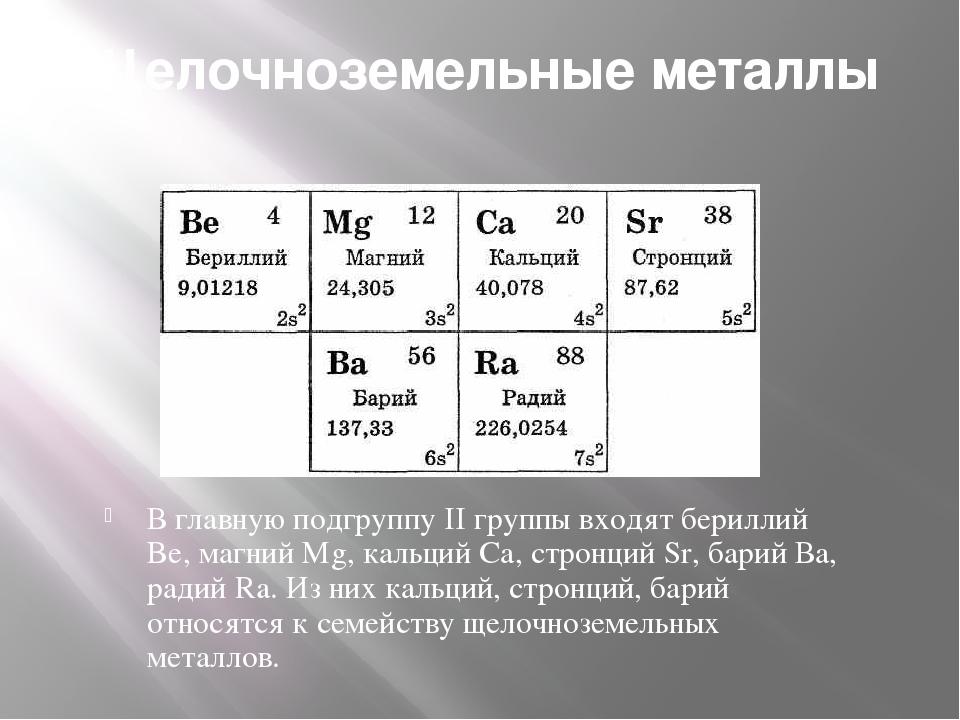 Щелочноземельные металлы В главную подгруппу II группы входят бериллий Be, ма...