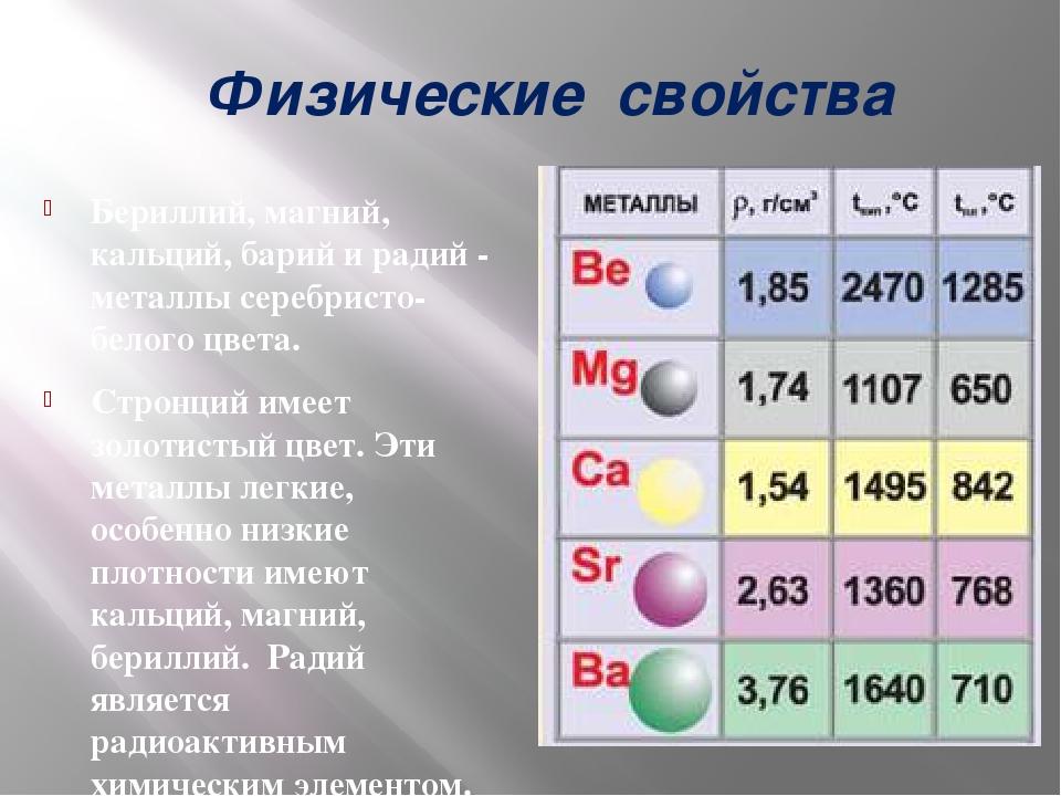 Физические свойства Бериллий, магний, кальций, барий и радий - металлы сереб...