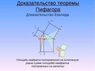 Площадь квадрата построенного на гипотенузе равна сумме площадей квадратов по