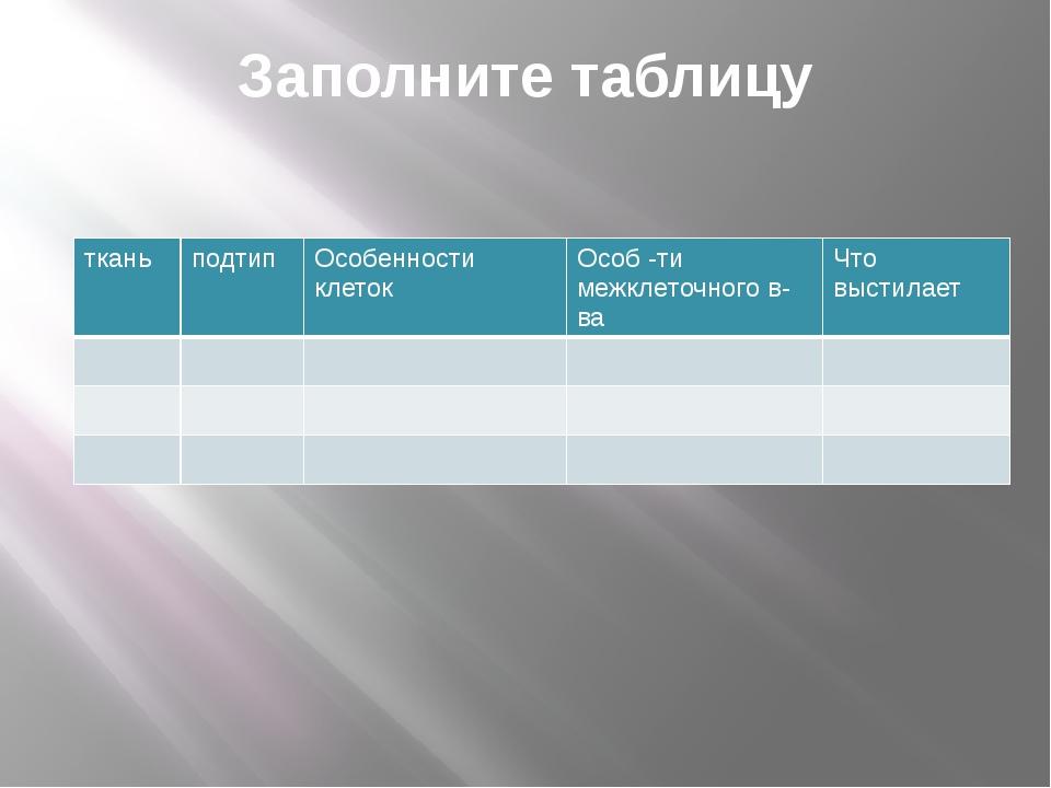 Заполните таблицу ткань подтип Особенности клеток Особ-тимежклеточногов-ва Чт...