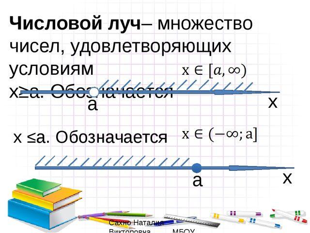 Интервал – множество чисел, удовлетворяющих условию a