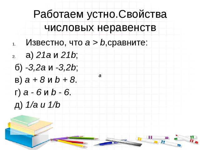 Работаем устно.Свойства числовых неравенств Известно, чтоа >b,сравните: а)...