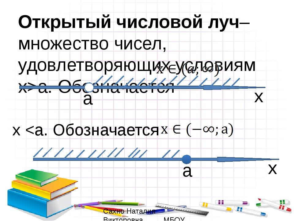 Числовой луч– множество чисел, удовлетворяющих условиям x≥а. Обозначается а x...