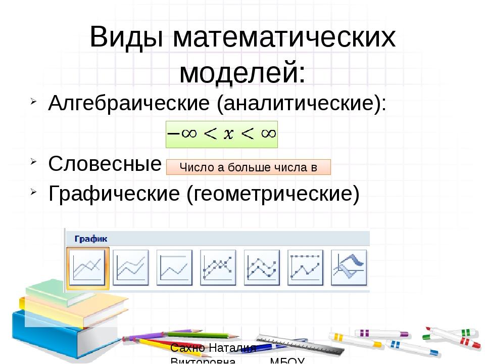 Сводная таблица числовых промежутков Сводная таблица числовых промежутков х 5...