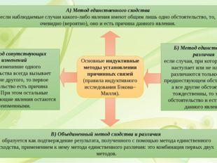 Основные индуктивные методы установления причинных связей (правила индуктивно