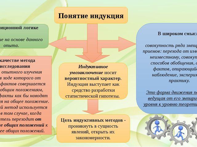 Понятие индукция В традиционной логике обобщение на основе данного опыта. В ш...