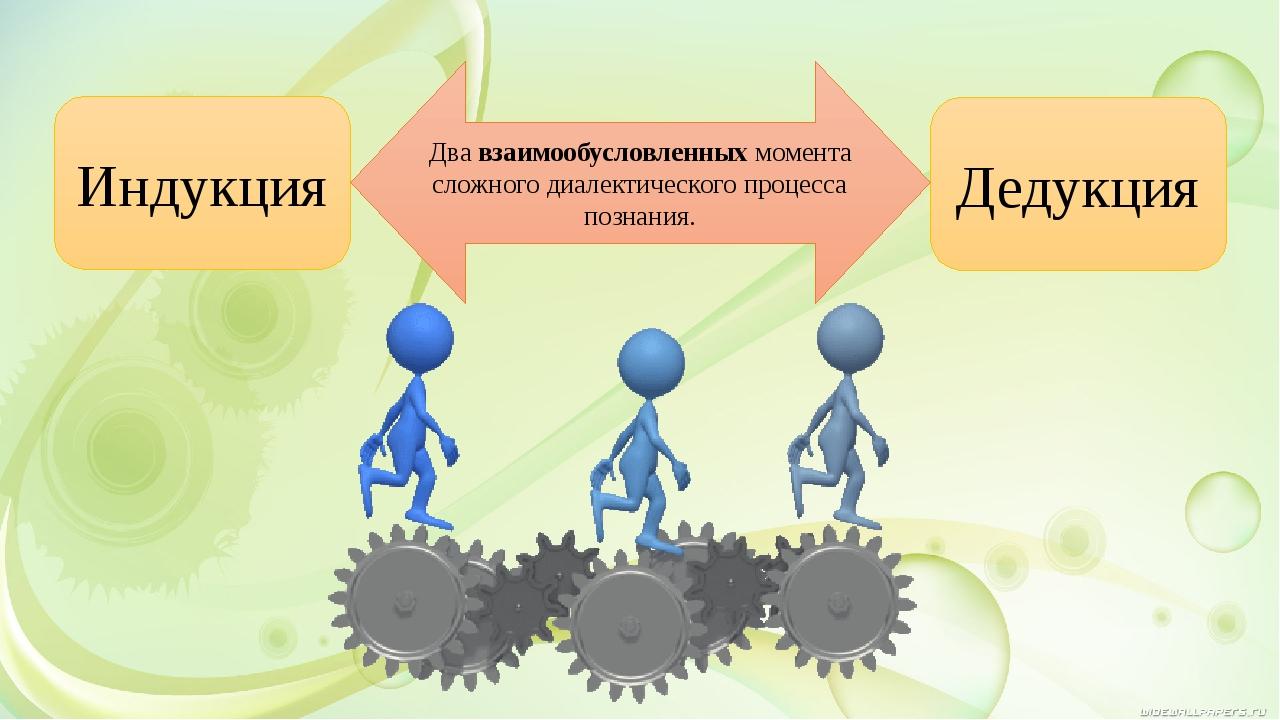 Дедукция Индукция Два взаимообусловленных момента сложного диалектического пр...